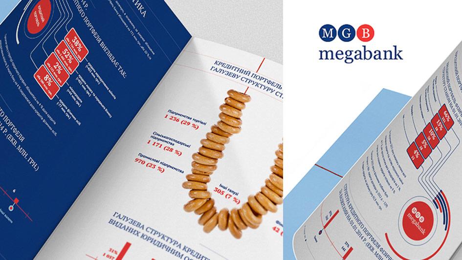 Дизайн страниц годового отчета в стиле бренда © Креативное агентство KENGURU