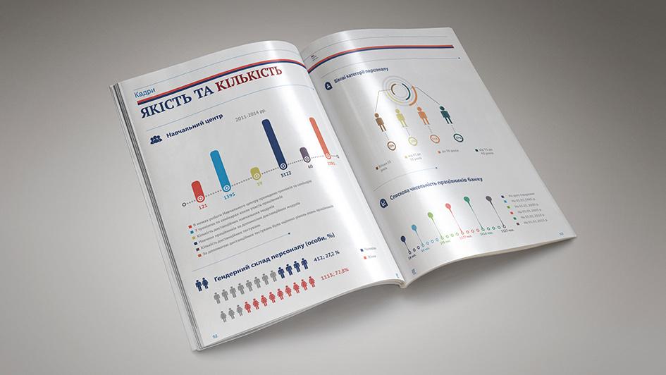 Дизайн-концепт журнала МЕГАБАНК © Креативное агентство KENGURU
