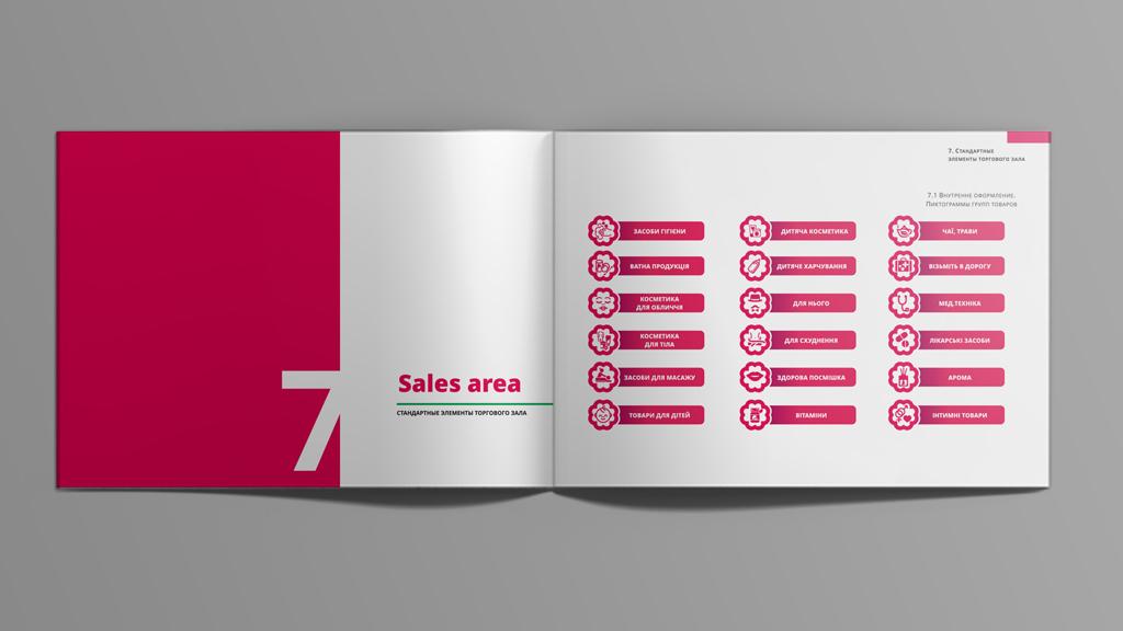 Брендбук для аптеки МАЛИНА. Стандартные элементы торгового зала © Креативное агентство KENGURU