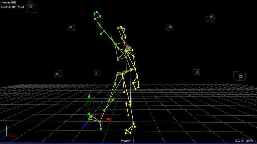 Motion Capture process