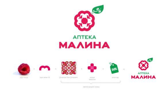 """Разработка логотипа для аптечной сети """"Малина""""© Креативное агентство KENGURU"""