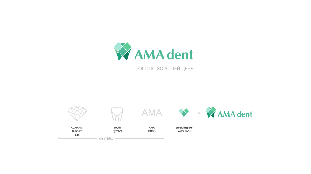 AMA dent разработка логотипа